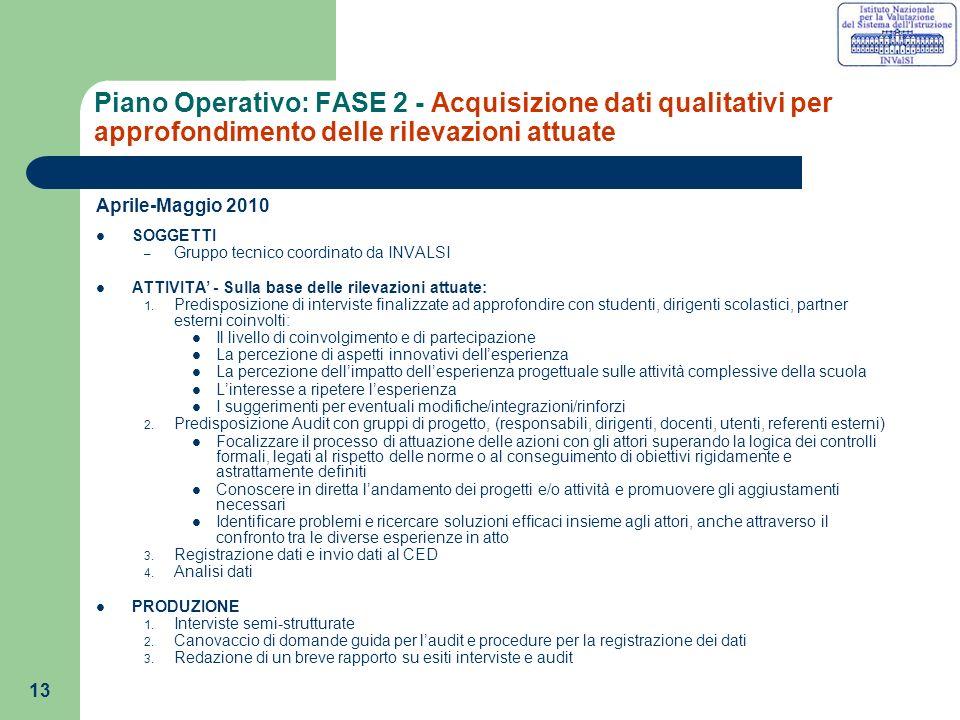 13 Piano Operativo: FASE 2 - Acquisizione dati qualitativi per approfondimento delle rilevazioni attuate Aprile-Maggio 2010 SOGGETTI – Gruppo tecnico coordinato da INVALSI ATTIVITA - Sulla base delle rilevazioni attuate: 1.