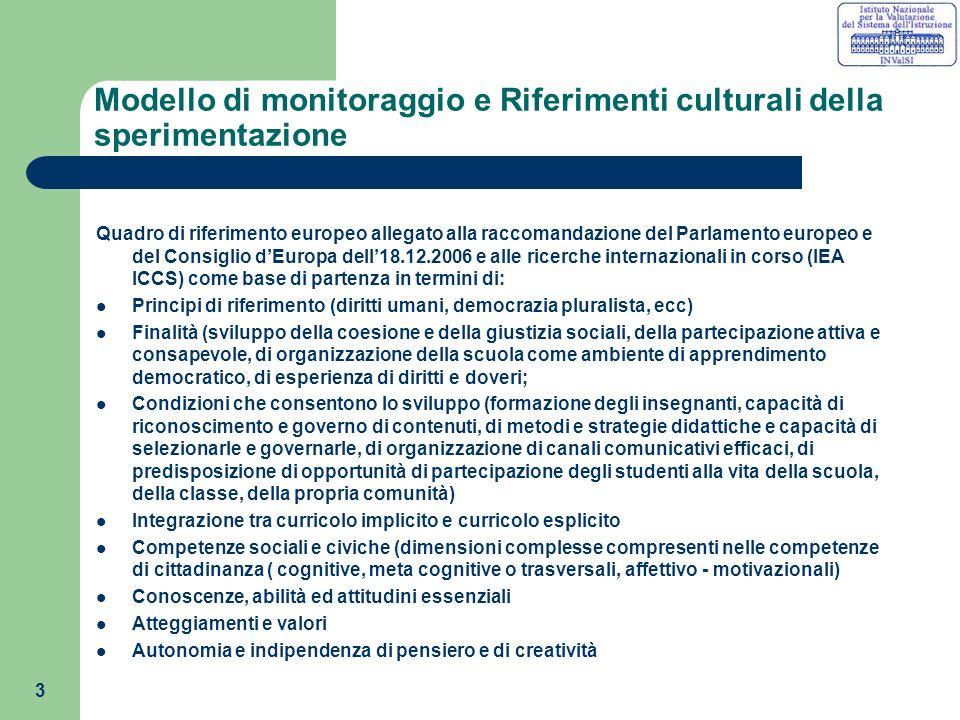 3 Modello di monitoraggio e Riferimenti culturali della sperimentazione Quadro di riferimento europeo allegato alla raccomandazione del Parlamento europeo e del Consiglio dEuropa dell18.12.2006 e alle ricerche internazionali in corso (IEA ICCS) come base di partenza in termini di: Principi di riferimento (diritti umani, democrazia pluralista, ecc) Finalità (sviluppo della coesione e della giustizia sociali, della partecipazione attiva e consapevole, di organizzazione della scuola come ambiente di apprendimento democratico, di esperienza di diritti e doveri; Condizioni che consentono lo sviluppo (formazione degli insegnanti, capacità di riconoscimento e governo di contenuti, di metodi e strategie didattiche e capacità di selezionarle e governarle, di organizzazione di canali comunicativi efficaci, di predisposizione di opportunità di partecipazione degli studenti alla vita della scuola, della classe, della propria comunità) Integrazione tra curricolo implicito e curricolo esplicito Competenze sociali e civiche (dimensioni complesse compresenti nelle competenze di cittadinanza ( cognitive, meta cognitive o trasversali, affettivo - motivazionali) Conoscenze, abilità ed attitudini essenziali Atteggiamenti e valori Autonomia e indipendenza di pensiero e di creatività