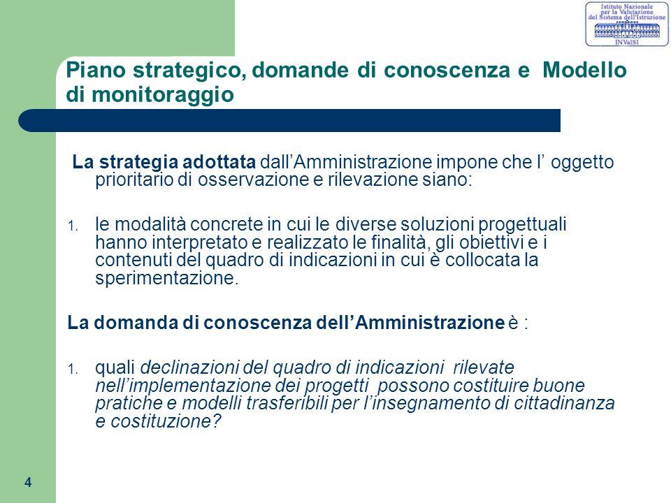 4 Piano strategico, domande di conoscenza e Modello di monitoraggio La strategia adottata dallAmministrazione impone che l oggetto prioritario di osservazione e rilevazione siano: 1.
