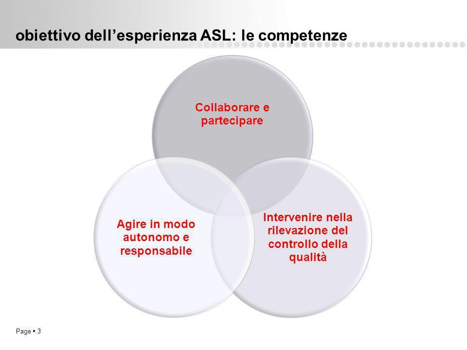 Page 4 Esperienza in azienda enologica - UMBERTO DI GIORGI V Cch Ho svolto attività in Alternanza Scuola lavoro presso lAzienda Cantine Armani di Dolcè.