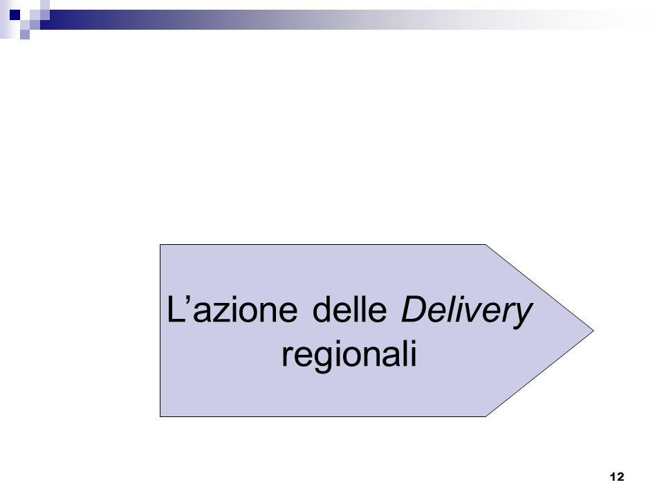 12 Lazione delle Delivery regionali