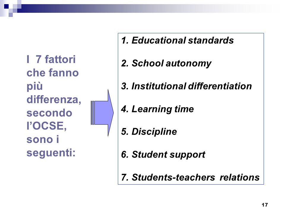 17 I 7 fattori che fanno più differenza, secondo lOCSE, sono i seguenti: 1.Educational standards 2.School autonomy 3.Institutional differentiation 4.Learning time 5.Discipline 6.Student support 7.Students-teachers relations