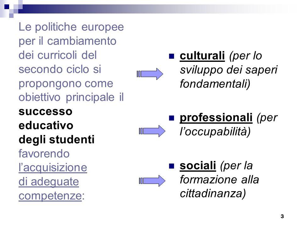 3 Le politiche europee per il cambiamento dei curricoli del secondo ciclo si propongono come obiettivo principale il successo educativo degli studenti favorendo lacquisizione di adeguate competenze: culturali (per lo sviluppo dei saperi fondamentali) professionali (per loccupabilità) sociali (per la formazione alla cittadinanza)