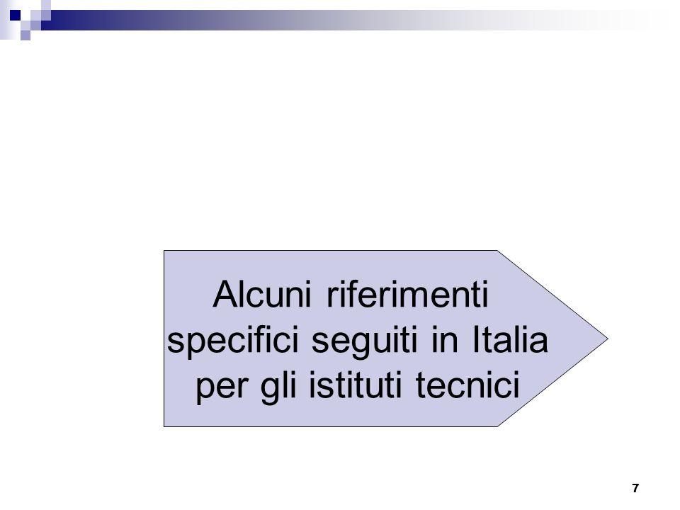 7 Alcuni riferimenti specifici seguiti in Italia per gli istituti tecnici