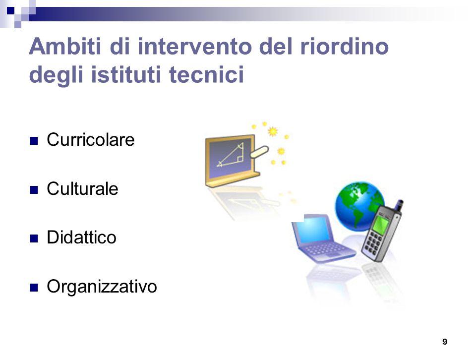9 Ambiti di intervento del riordino degli istituti tecnici Curricolare Culturale Didattico Organizzativo