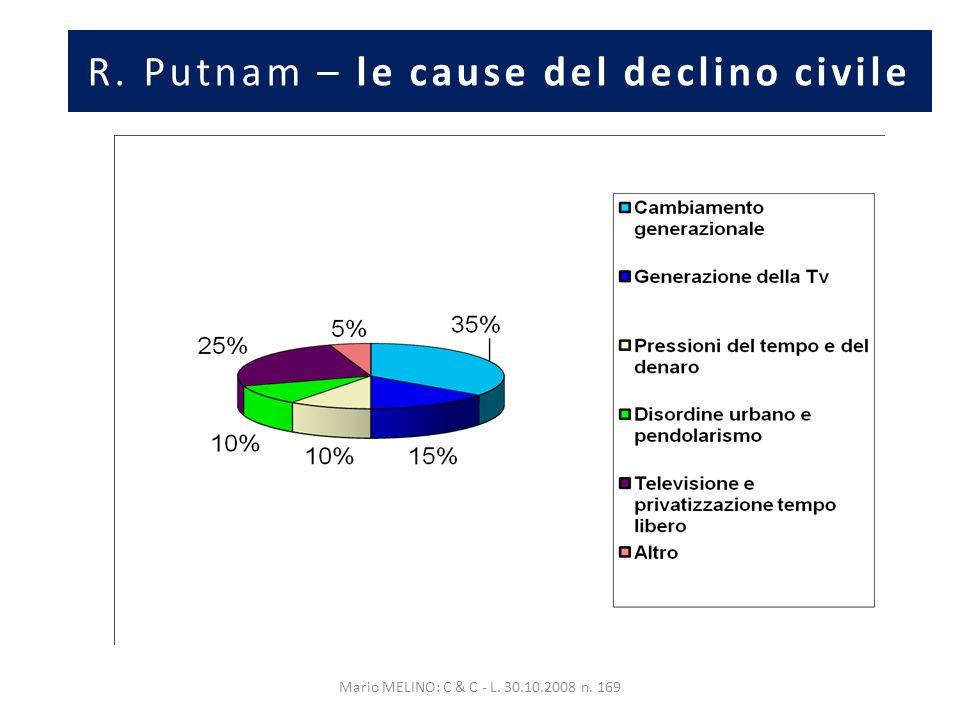 R. Putnam – le cause del declino civile Mario MELINO: C & C - L. 30.10.2008 n. 169