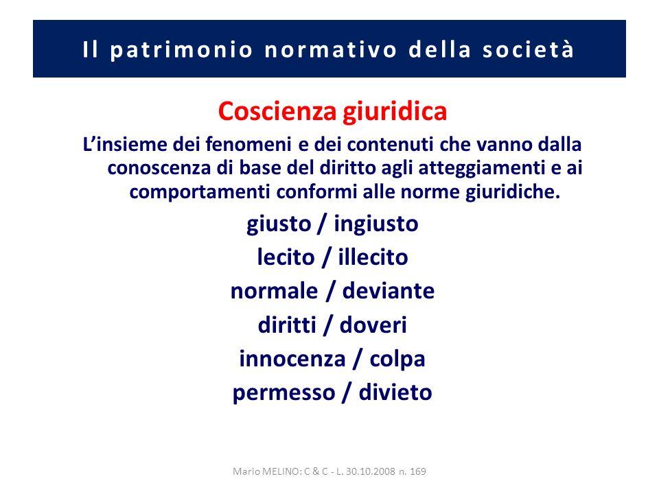 Coscienza giuridica Linsieme dei fenomeni e dei contenuti che vanno dalla conoscenza di base del diritto agli atteggiamenti e ai comportamenti conformi alle norme giuridiche.