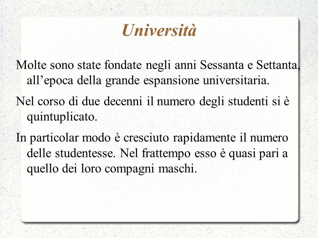 Università Molte sono state fondate negli anni Sessanta e Settanta, allepoca della grande espansione universitaria. Nel corso di due decenni il numero
