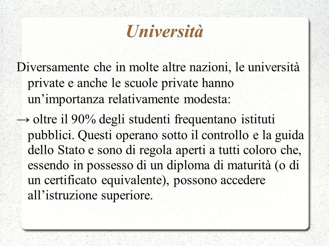 Università Diversamente che in molte altre nazioni, le università private e anche le scuole private hanno unimportanza relativamente modesta: oltre il