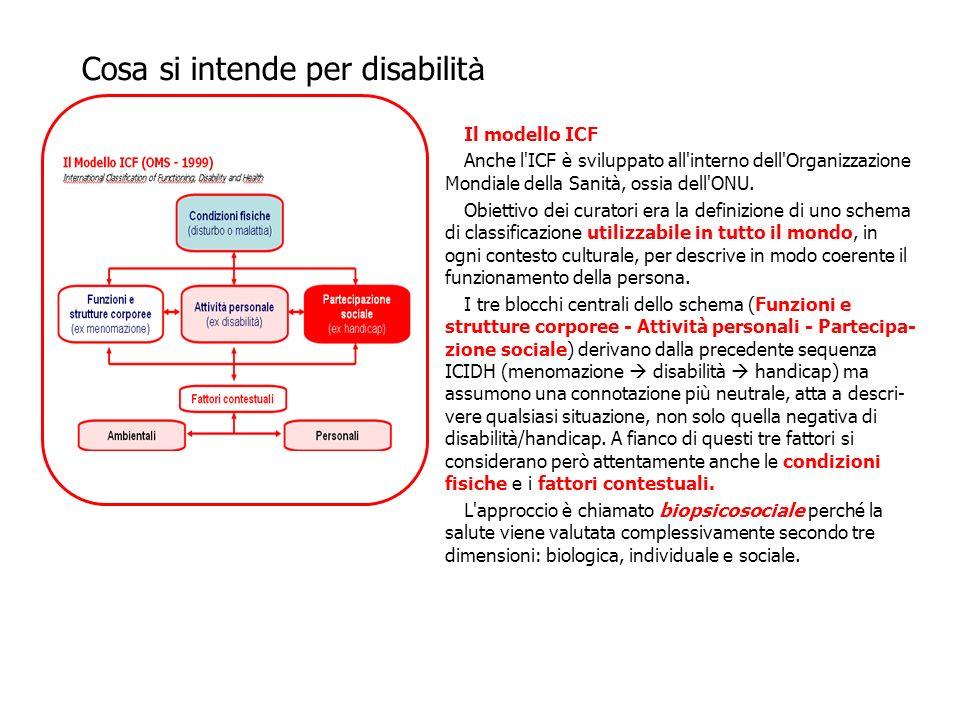 Il modello ICF Anche l'ICF è sviluppato all'interno dell'Organizzazione Mondiale della Sanità, ossia dell'ONU. Obiettivo dei curatori era la definizio