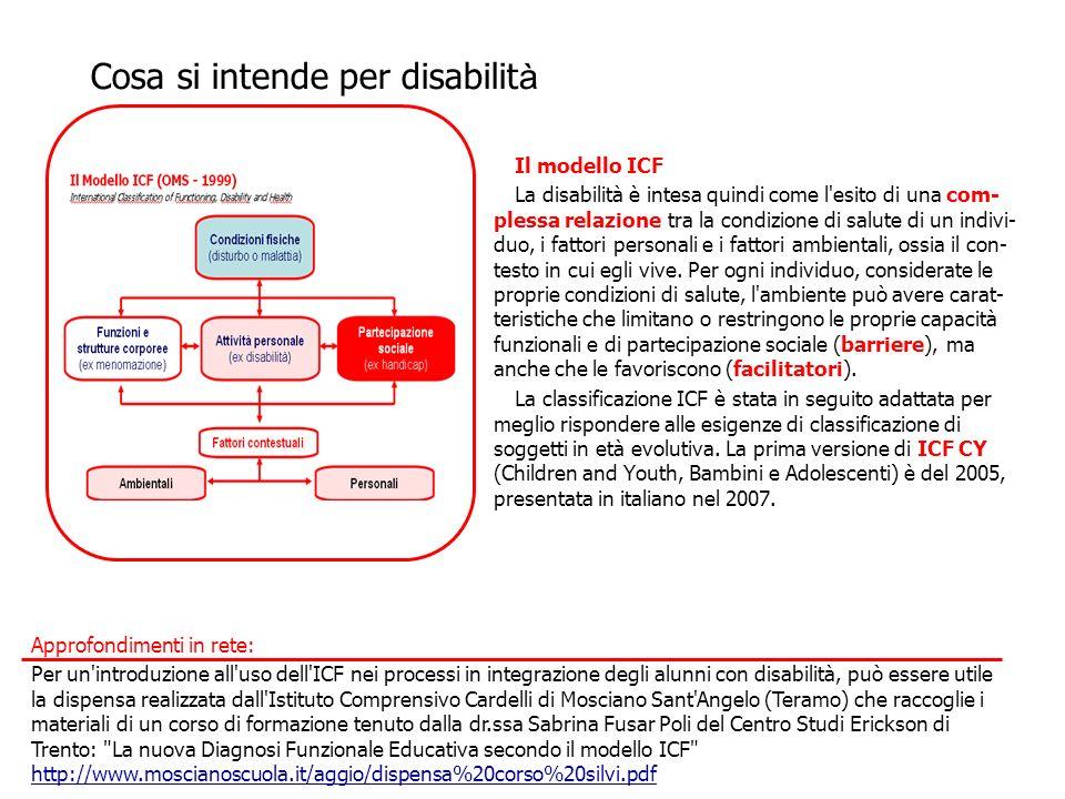 Il modello ICF La disabilità è intesa quindi come l'esito di una com- plessa relazione tra la condizione di salute di un indivi- duo, i fattori person