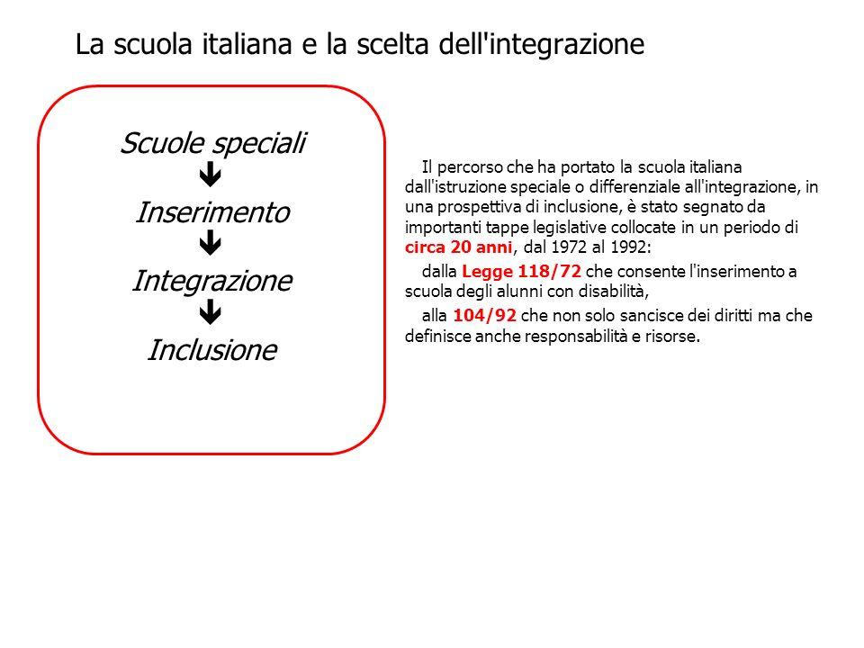 Il percorso che ha portato la scuola italiana dall'istruzione speciale o differenziale all'integrazione, in una prospettiva di inclusione, è stato seg