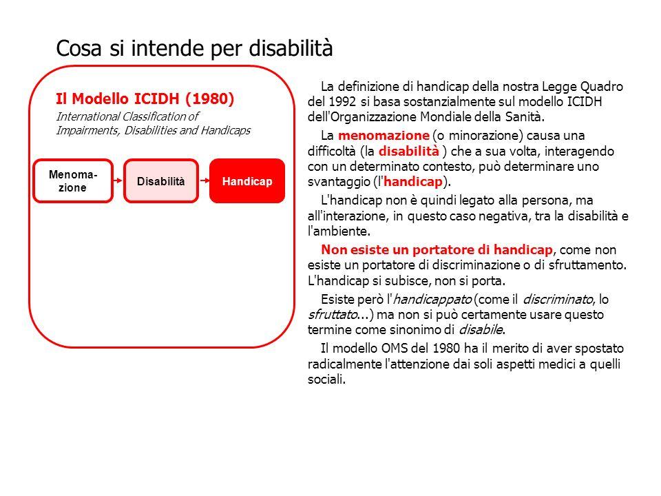 La definizione di handicap della nostra Legge Quadro del 1992 si basa sostanzialmente sul modello ICIDH dell'Organizzazione Mondiale della Sanità. La