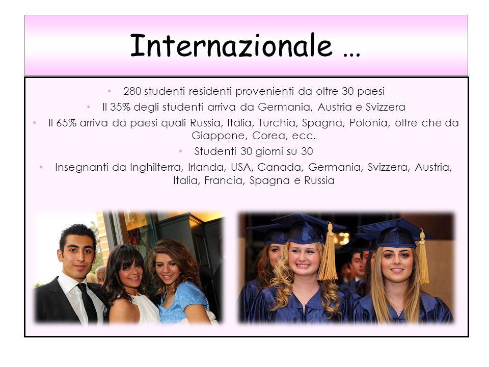 280 studenti residenti provenienti da oltre 30 paesi Il 35% degli studenti arriva da Germania, Austria e Svizzera Il 65% arriva da paesi quali Russia,