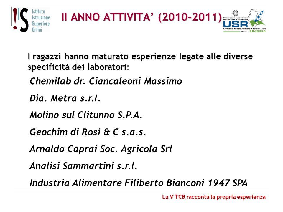 II ANNO ATTIVITA (2010-2011) I ragazzi hanno maturato esperienze legate alle diverse specificità dei laboratori: Chemilab dr. Ciancaleoni Massimo Dia.