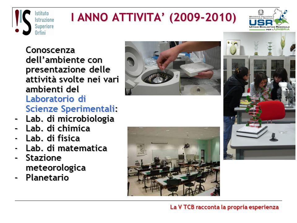 I ANNO ATTIVITA (2009-2010) Conoscenza dellambiente con presentazione delle attività svolte nei vari ambienti del Laboratorio di Scienze Sperimentali: