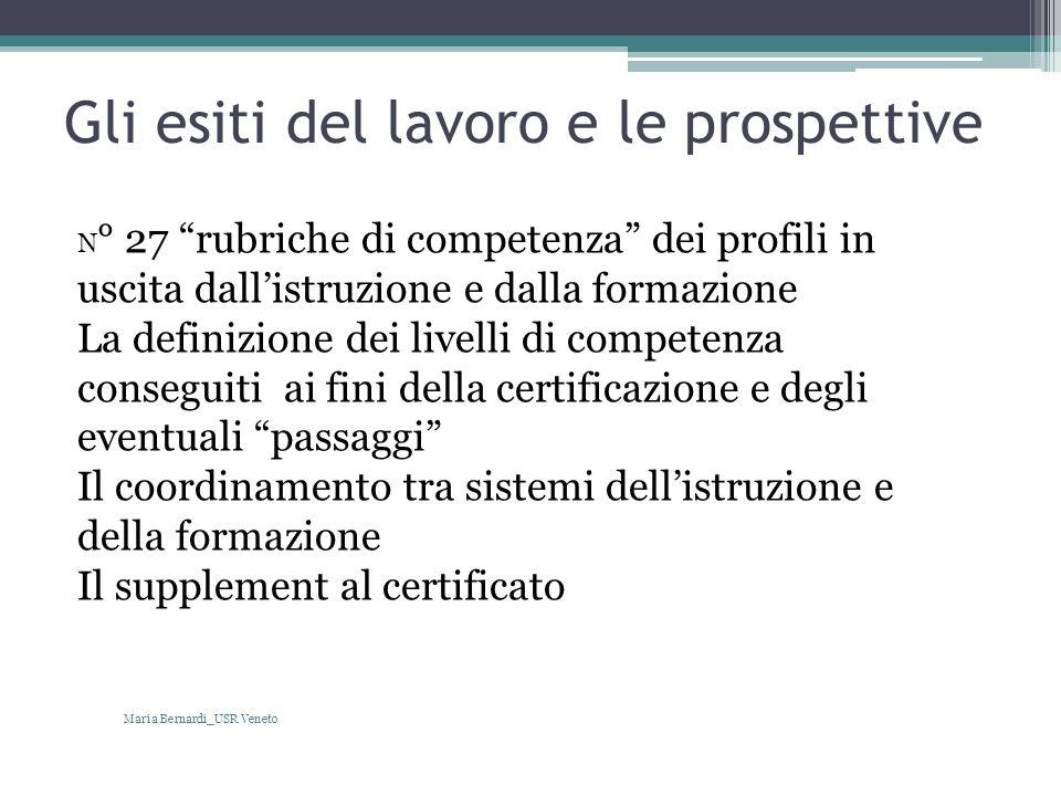 Gli esiti del lavoro e le prospettive N ° 27 rubriche di competenza dei profili in uscita dallistruzione e dalla formazione La definizione dei livelli
