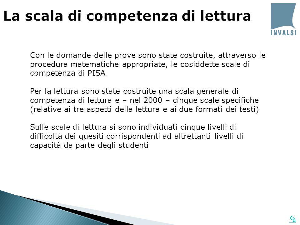Con le domande delle prove sono state costruite, attraverso le procedura matematiche appropriate, le cosiddette scale di competenza di PISA Per la let