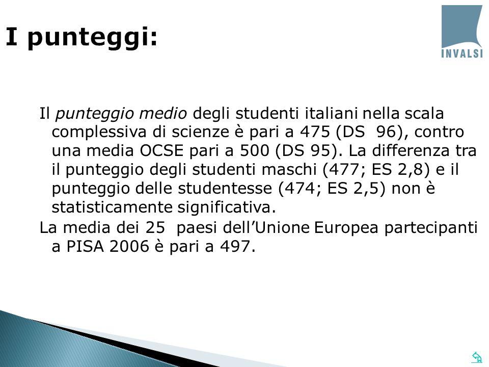 Il punteggio medio degli studenti italiani nella scala complessiva di scienze è pari a 475 (DS 96), contro una media OCSE pari a 500 (DS 95).