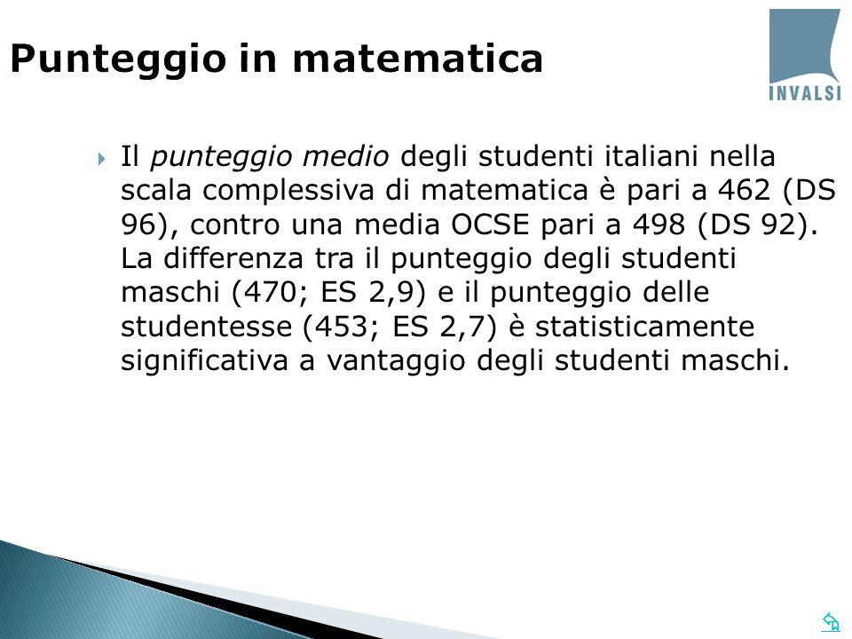 Il punteggio medio degli studenti italiani nella scala complessiva di matematica è pari a 462 (DS 96), contro una media OCSE pari a 498 (DS 92).