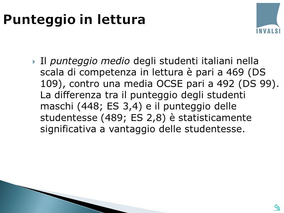 Il punteggio medio degli studenti italiani nella scala di competenza in lettura è pari a 469 (DS 109), contro una media OCSE pari a 492 (DS 99).