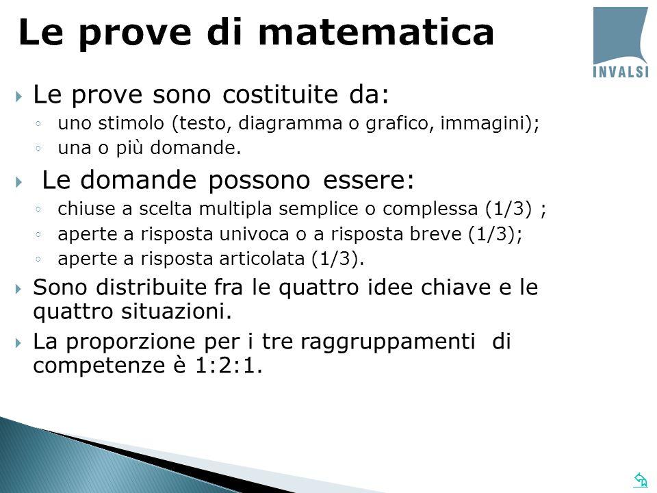 Le prove sono costituite da: uno stimolo (testo, diagramma o grafico, immagini); una o più domande. Le domande possono essere: chiuse a scelta multipl