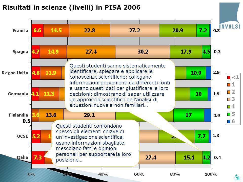 Risultati in scienze (livelli) in PISA 2006 Questi studenti sanno sistematicamente identificare, spiegare e applicare le conoscenze scientifiche; coll