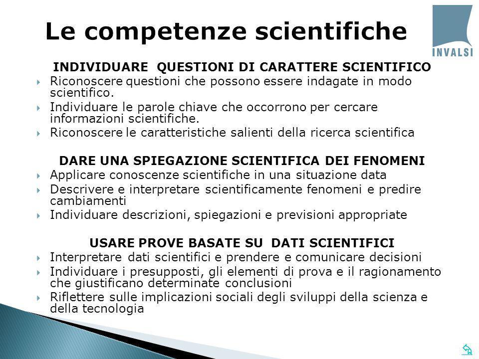 INDIVIDUARE QUESTIONI DI CARATTERE SCIENTIFICO Riconoscere questioni che possono essere indagate in modo scientifico. Individuare le parole chiave che