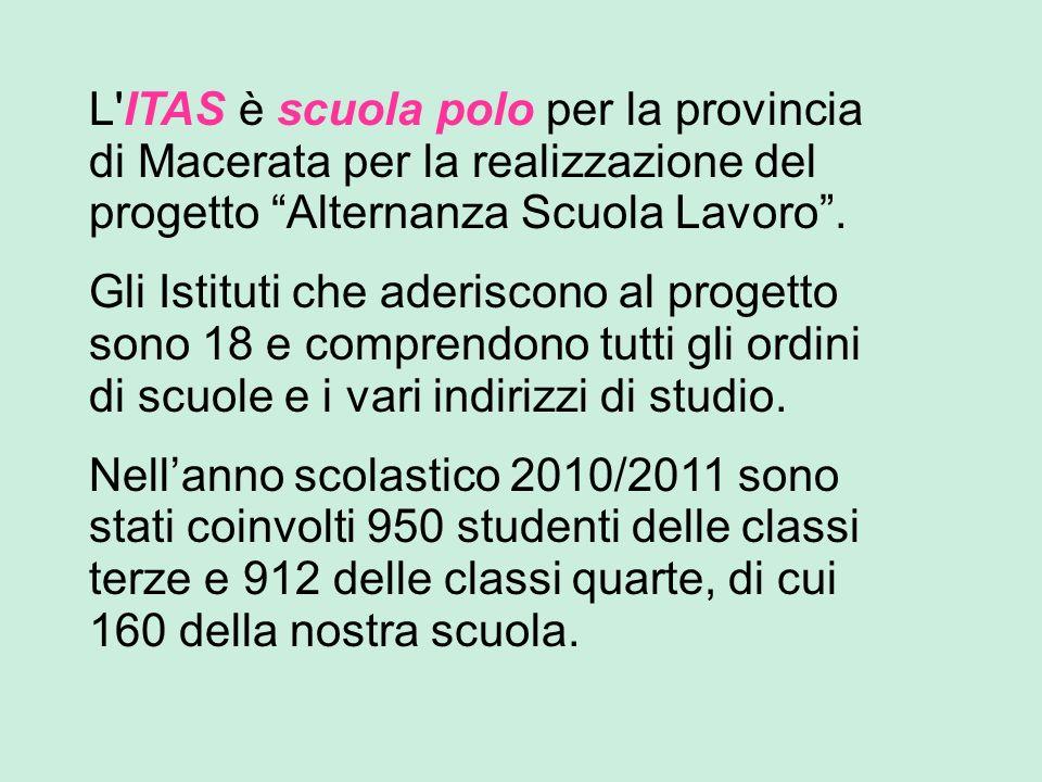 L'ITAS è scuola polo per la provincia di Macerata per la realizzazione del progetto Alternanza Scuola Lavoro. Gli Istituti che aderiscono al progetto