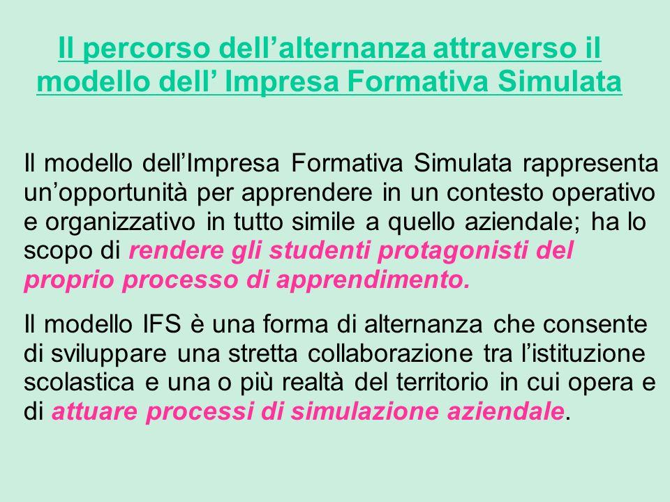 Il percorso dellalternanza attraverso il modello dell Impresa Formativa Simulata Il modello dellImpresa Formativa Simulata rappresenta unopportunità p