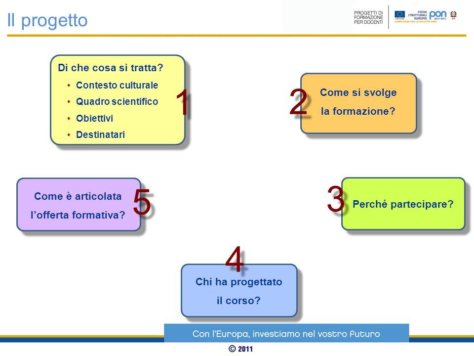 Gruppo di progetto ANSAS e Comitato Tecnico Scientifico Dott.ssa Alvino Serena, assegnista di ricerca e esperta in modelli e tecniche di moderazione e conduzione di attività di gruppo in presenza e online.