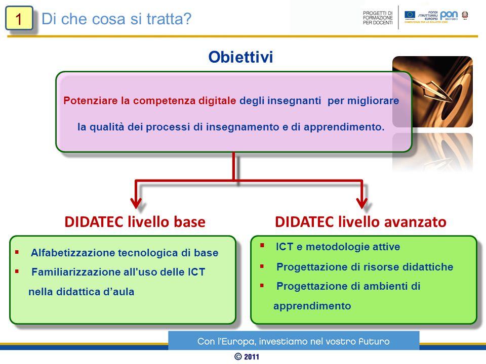 DIDATEC livello baseDIDATEC livello avanzato Alfabetizzazione tecnologica di base Familiarizzazione all'uso delle ICT nella didattica daula Potenziare