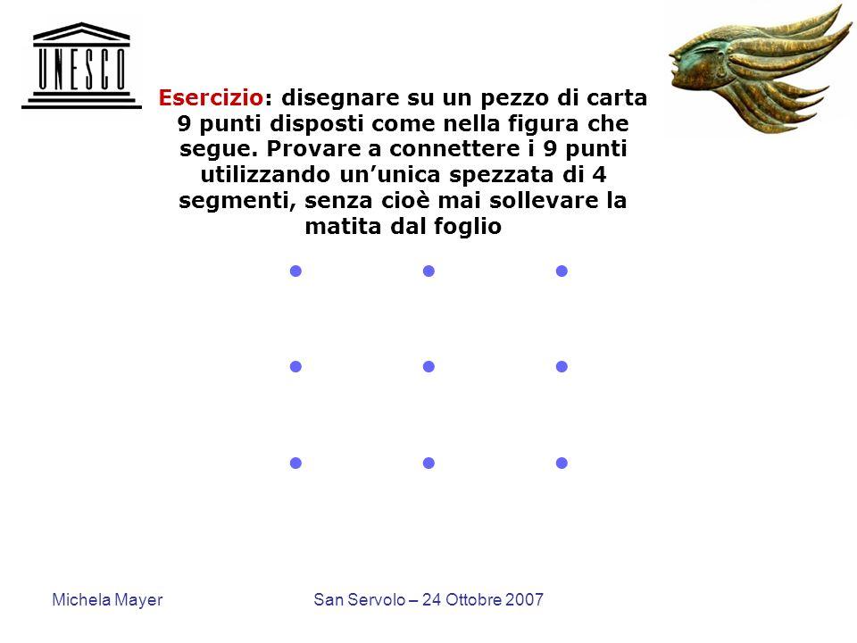 Michela MayerSan Servolo – 24 Ottobre 2007 Esercizio: disegnare su un pezzo di carta 9 punti disposti come nella figura che segue. Provare a connetter