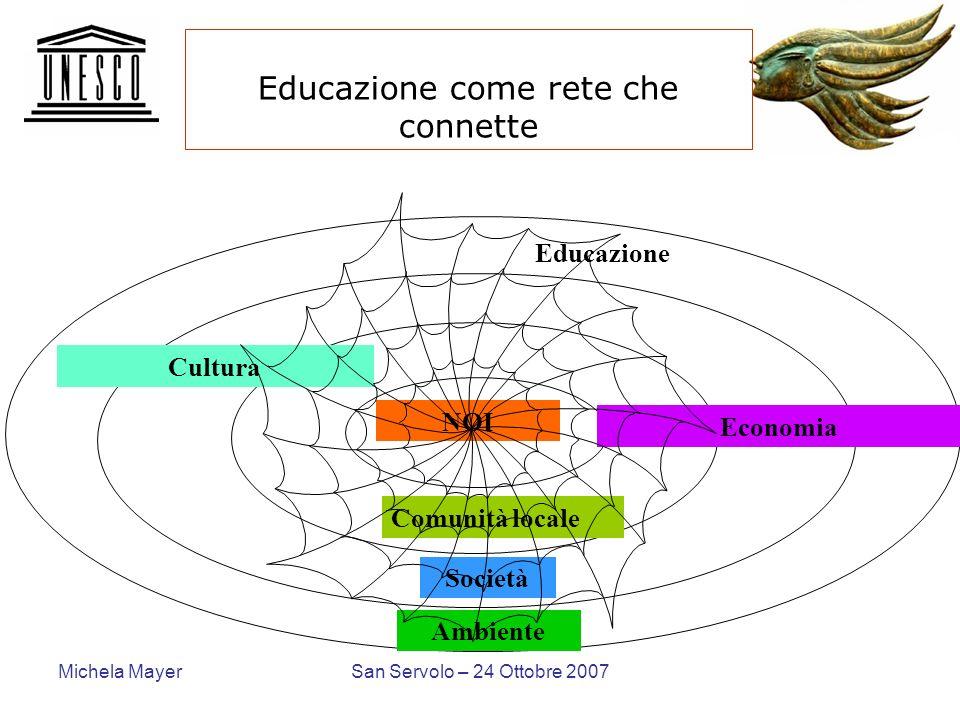 Michela MayerSan Servolo – 24 Ottobre 2007 Educazione come rete che connette NOI Educazione Società Ambiente Comunità locale Cultura Economia