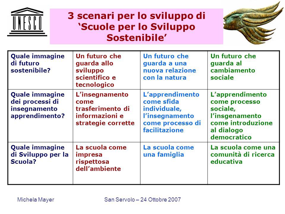 Michela MayerSan Servolo – 24 Ottobre 2007 3 scenari per lo sviluppo di Scuole per lo Sviluppo Sostenibile Quale immagine di futuro sostenibile? Un fu
