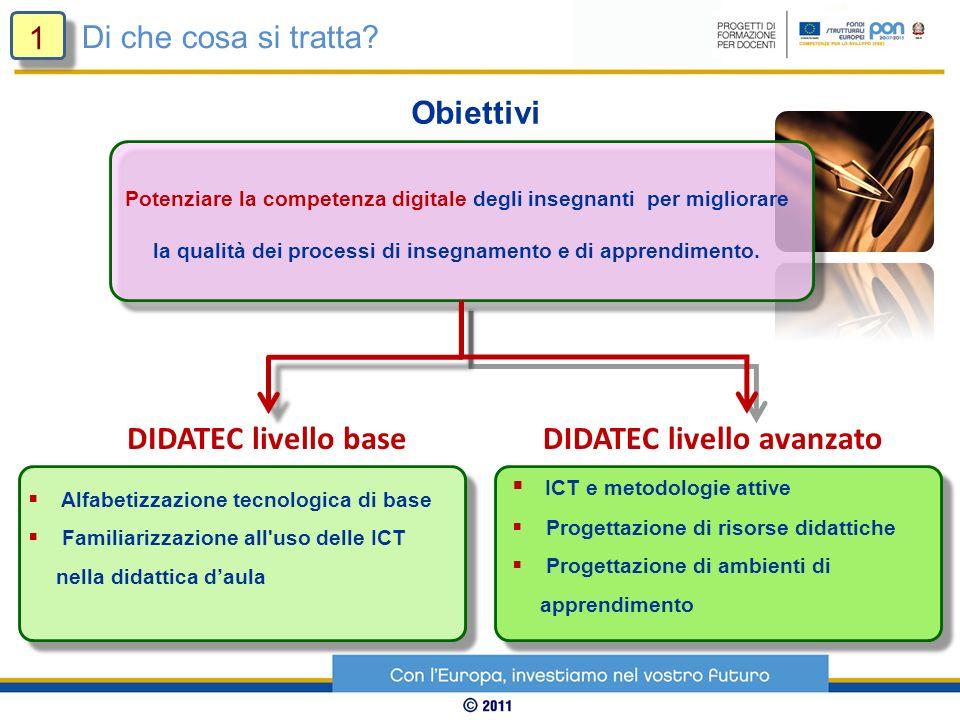 DIDATEC livello baseDIDATEC livello avanzato Alfabetizzazione tecnologica di base Familiarizzazione all uso delle ICT nella didattica daula Potenziare la competenza digitale degli insegnanti per migliorare la qualità dei processi di insegnamento e di apprendimento.