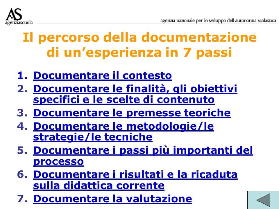 Il percorso della documentazione di unesperienza in 7 passi 1.Documentare il contestoDocumentare il contesto 2.Documentare le finalità, gli obiettivi