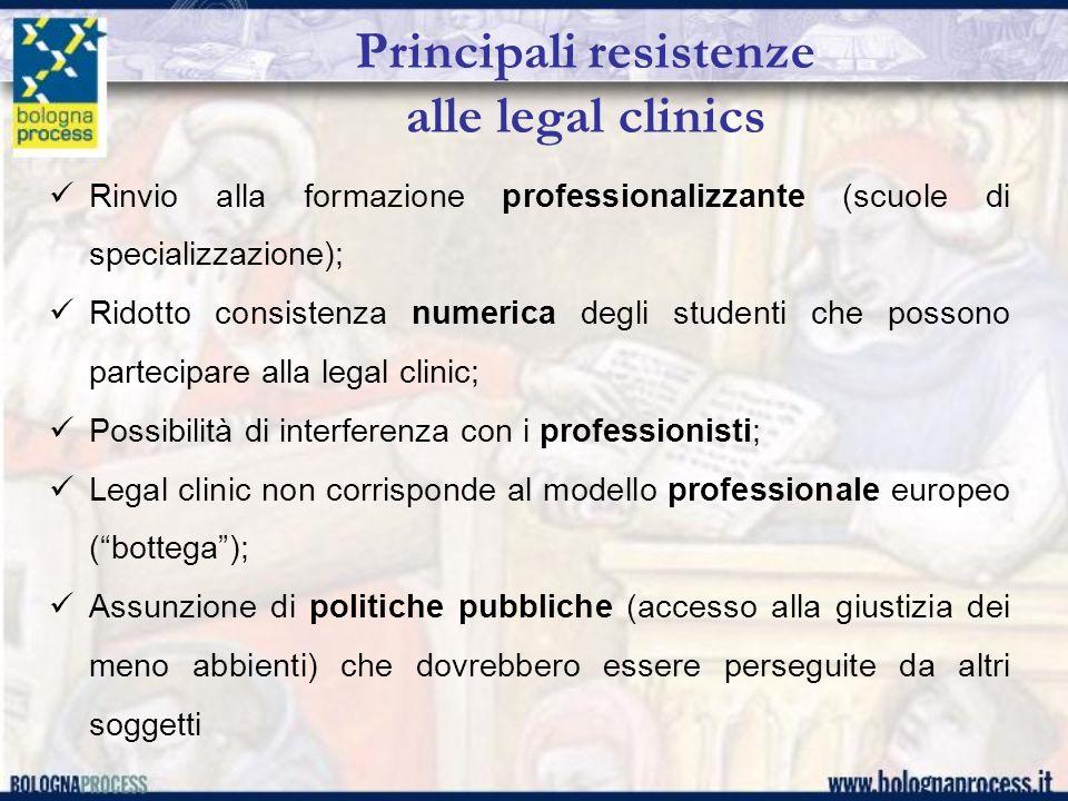 Principali resistenze alle legal clinics Rinvio alla formazione professionalizzante (scuole di specializzazione); Ridotto consistenza numerica degli s