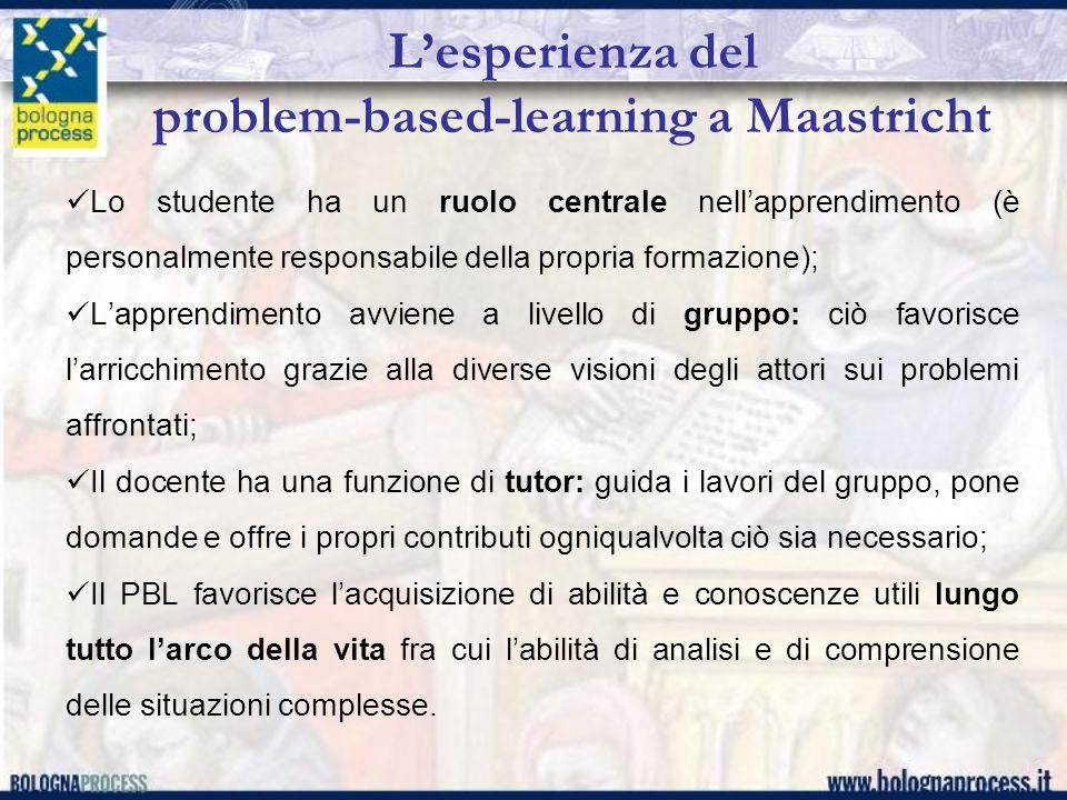 Lesperienza del problem-based-learning a Maastricht Lo studente ha un ruolo centrale nellapprendimento (è personalmente responsabile della propria for