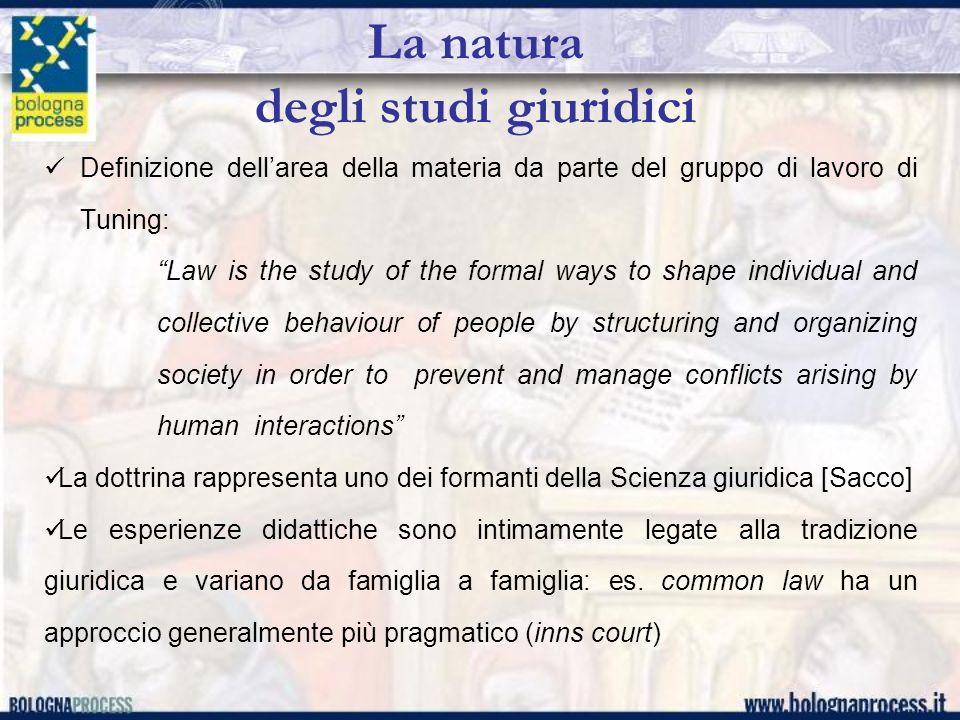 La natura degli studi giuridici Definizione dellarea della materia da parte del gruppo di lavoro di Tuning: Law is the study of the formal ways to sha