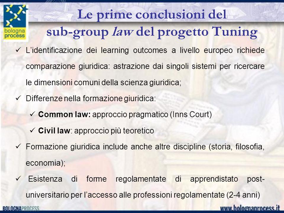 Le prime conclusioni del sub-group law del progetto Tuning Lidentificazione dei learning outcomes a livello europeo richiede comparazione giuridica: a