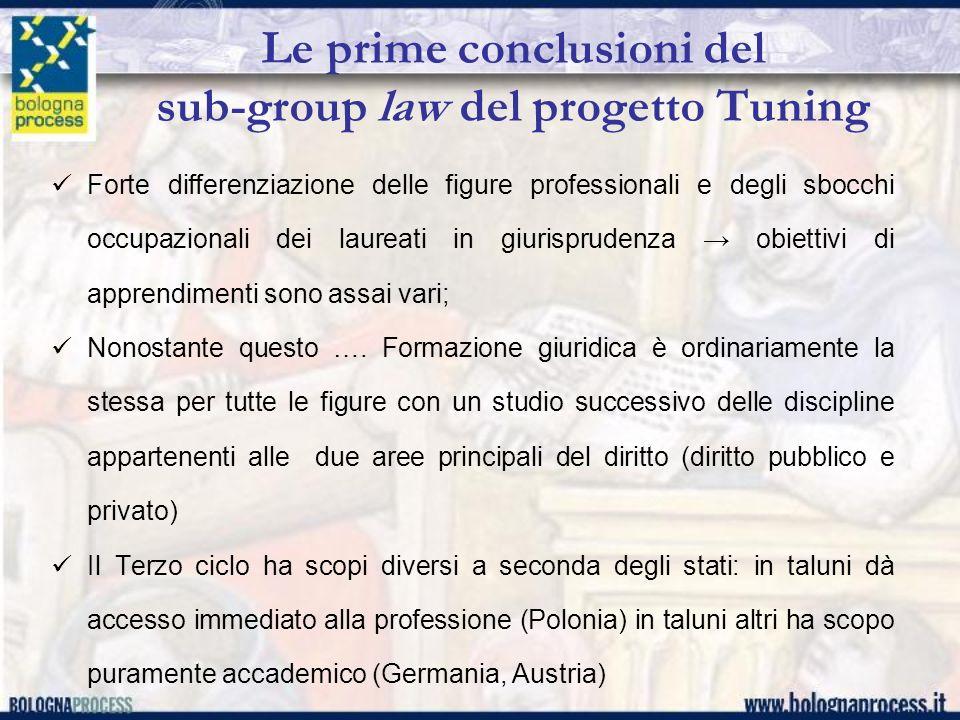 Le prime conclusioni del sub-group law del progetto Tuning Forte differenziazione delle figure professionali e degli sbocchi occupazionali dei laureat