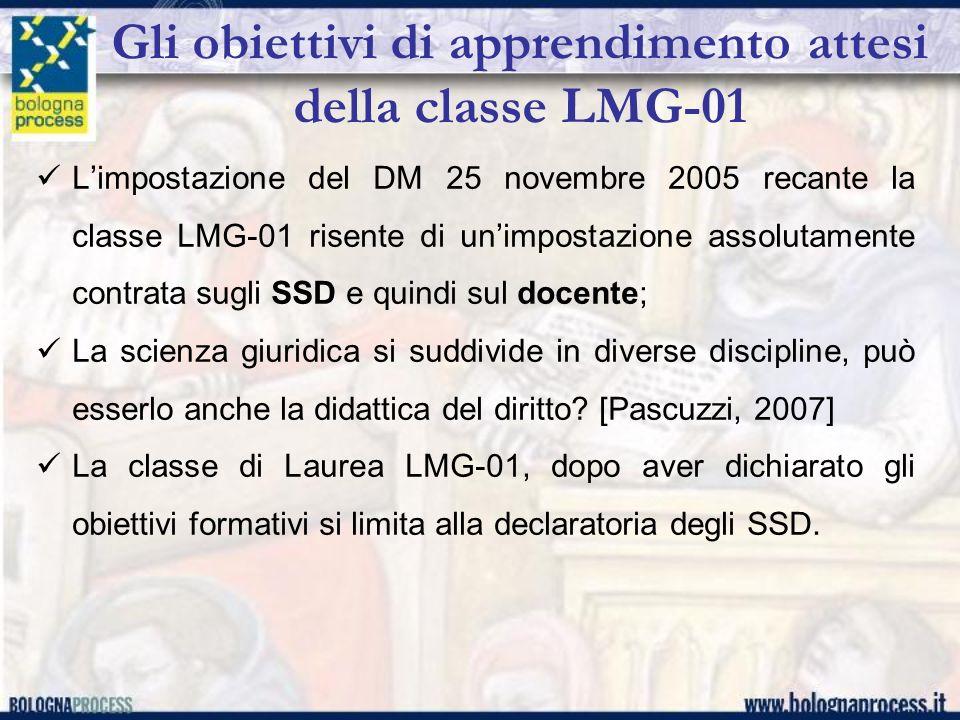 Gli obiettivi di apprendimento attesi della classe LMG-01 Limpostazione del DM 25 novembre 2005 recante la classe LMG-01 risente di unimpostazione ass