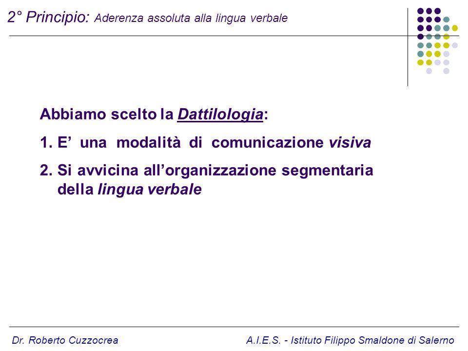Dr. Roberto Cuzzocrea A.I.E.S. - Istituto Filippo Smaldone di Salerno Abbiamo scelto la Dattilologia: 1.E una modalità di comunicazione visiva 2.Si av