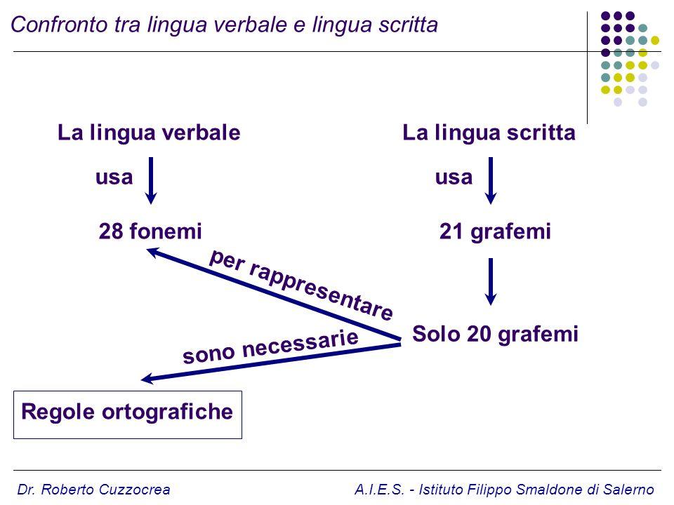 Dr. Roberto Cuzzocrea A.I.E.S. - Istituto Filippo Smaldone di Salerno Confronto tra lingua verbale e lingua scritta La lingua verbaleLa lingua scritta
