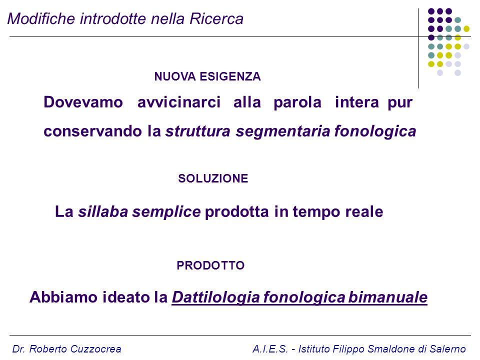 Dr. Roberto Cuzzocrea A.I.E.S. - Istituto Filippo Smaldone di Salerno Modifiche introdotte nella Ricerca Dovevamo avvicinarci alla parola intera pur c