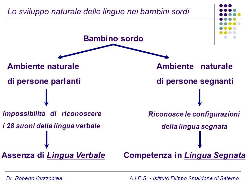 Bambino sordo Lo sviluppo naturale delle lingue nei bambini sordi Ambiente naturale di persone parlanti Ambiente naturale di persone segnanti Impossib