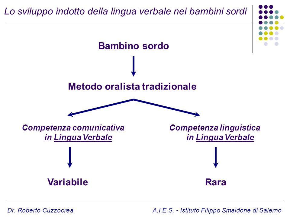 Dr. Roberto Cuzzocrea A.I.E.S. - Istituto Filippo Smaldone di Salerno Bambino sordo Lo sviluppo indotto della lingua verbale nei bambini sordi Metodo