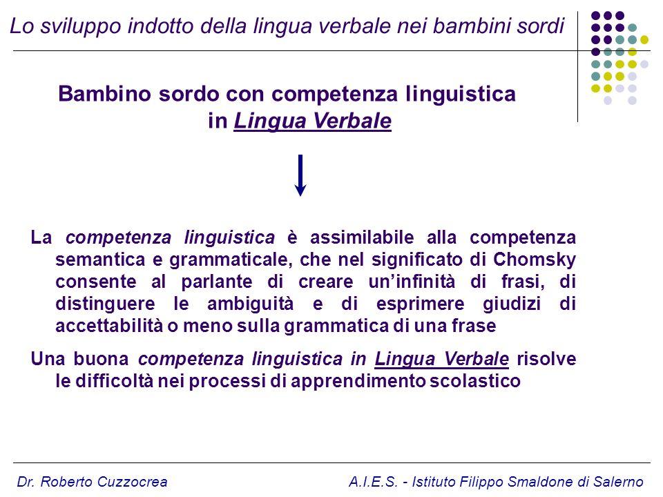 Dr. Roberto Cuzzocrea A.I.E.S. - Istituto Filippo Smaldone di Salerno Bambino sordo con competenza linguistica in Lingua Verbale La competenza linguis