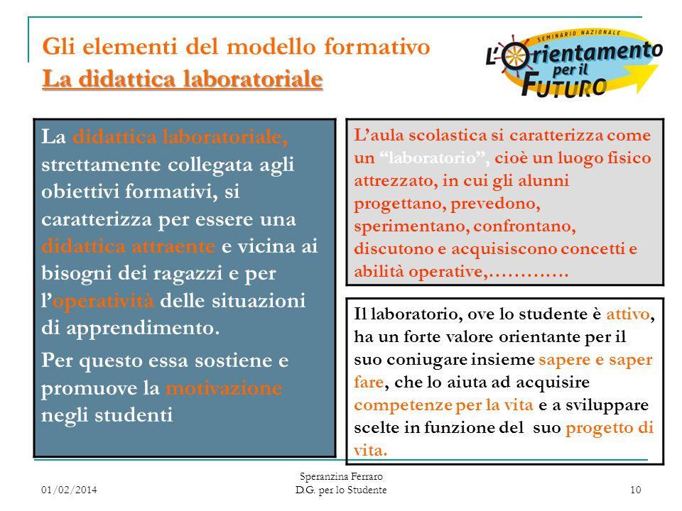 01/02/2014 Speranzina Ferraro D.G. per lo Studente 10 La didattica laboratoriale, strettamente collegata agli obiettivi formativi, si caratterizza per